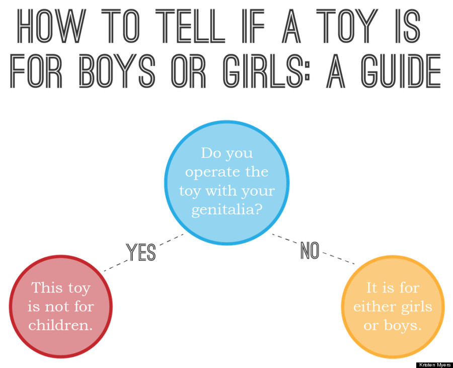 o-BOYS-GIRLS-TOYS-900.jpg?6